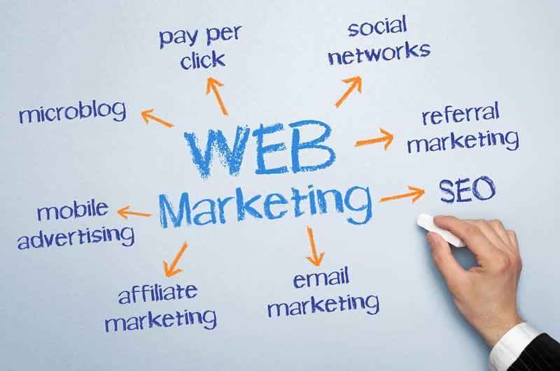 imprese e web